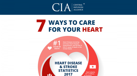 CIA Medical 7 Ways to Care for Your Heart